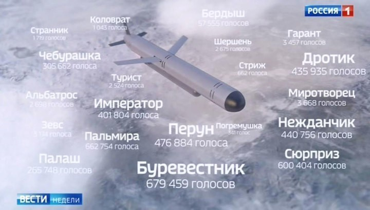 """Самый долгий полет ядерного российского """"Буревестника"""" длился 2 минуты,..."""