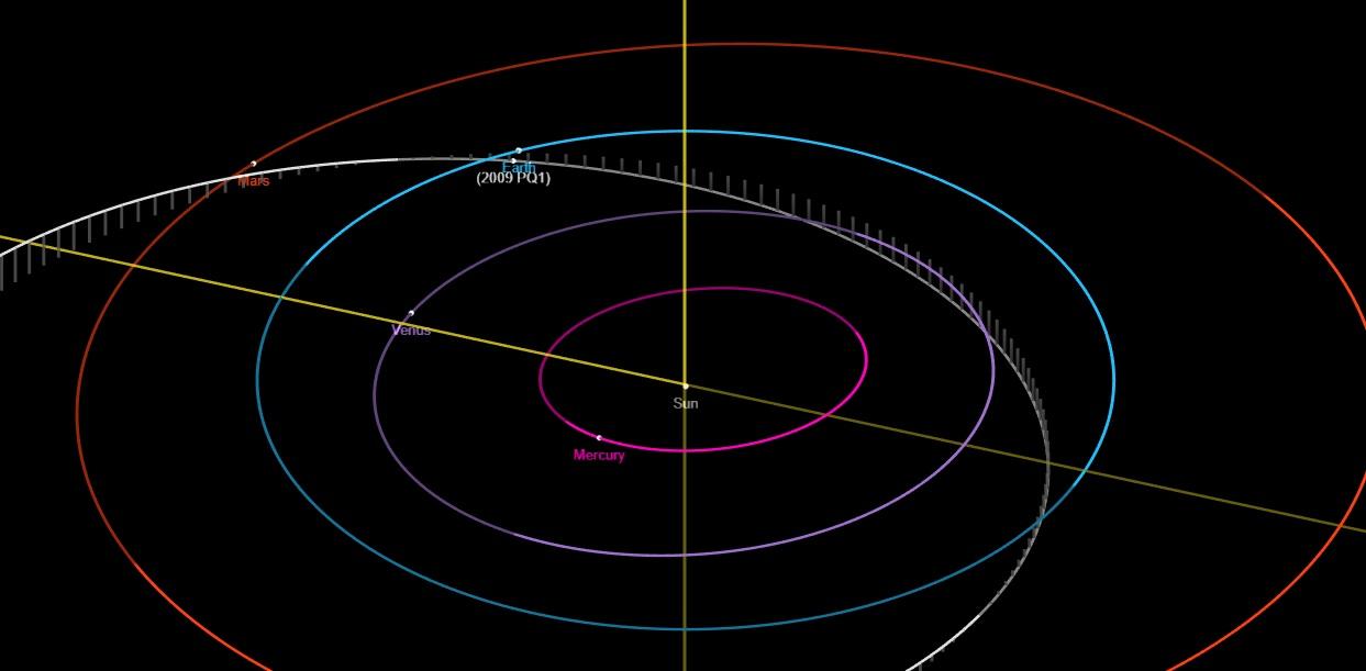 К Земле летит крупный астероид, размером с небоскреб