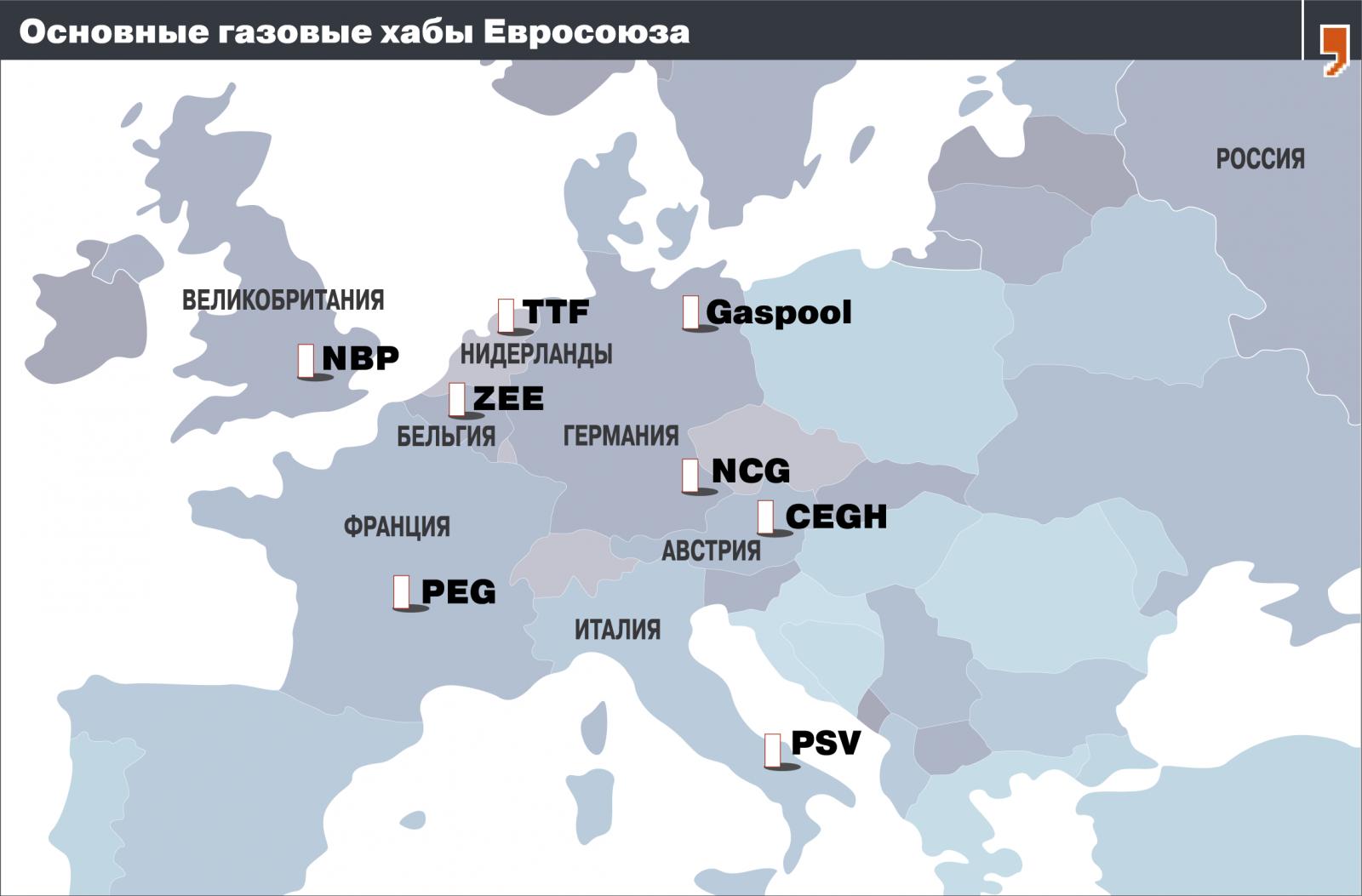 газовые хабы в европе