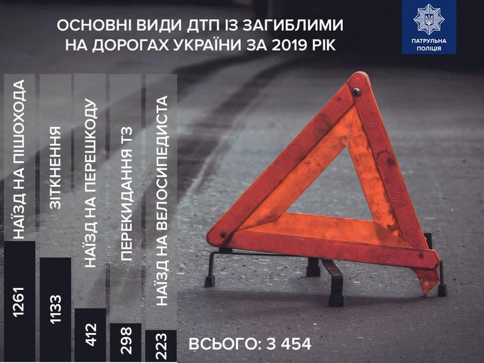 В РФ экс-чиновница сбила 12-летнего велосипедиста и отсудила у его семьи...