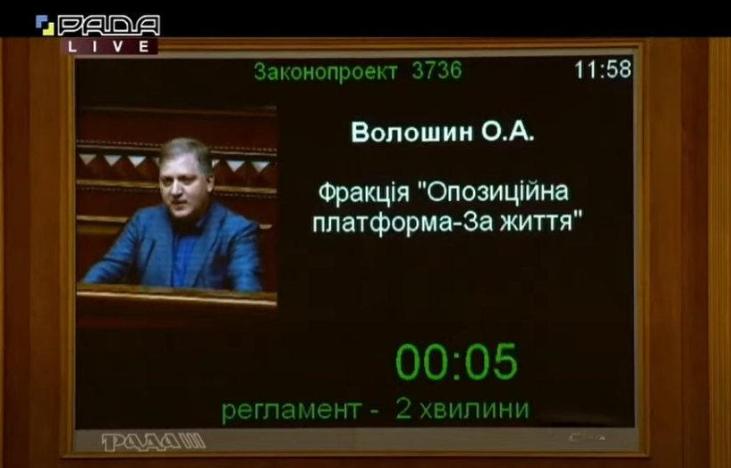 Пять фракций и групп требуют проверить заявление депутата Волошина на на...