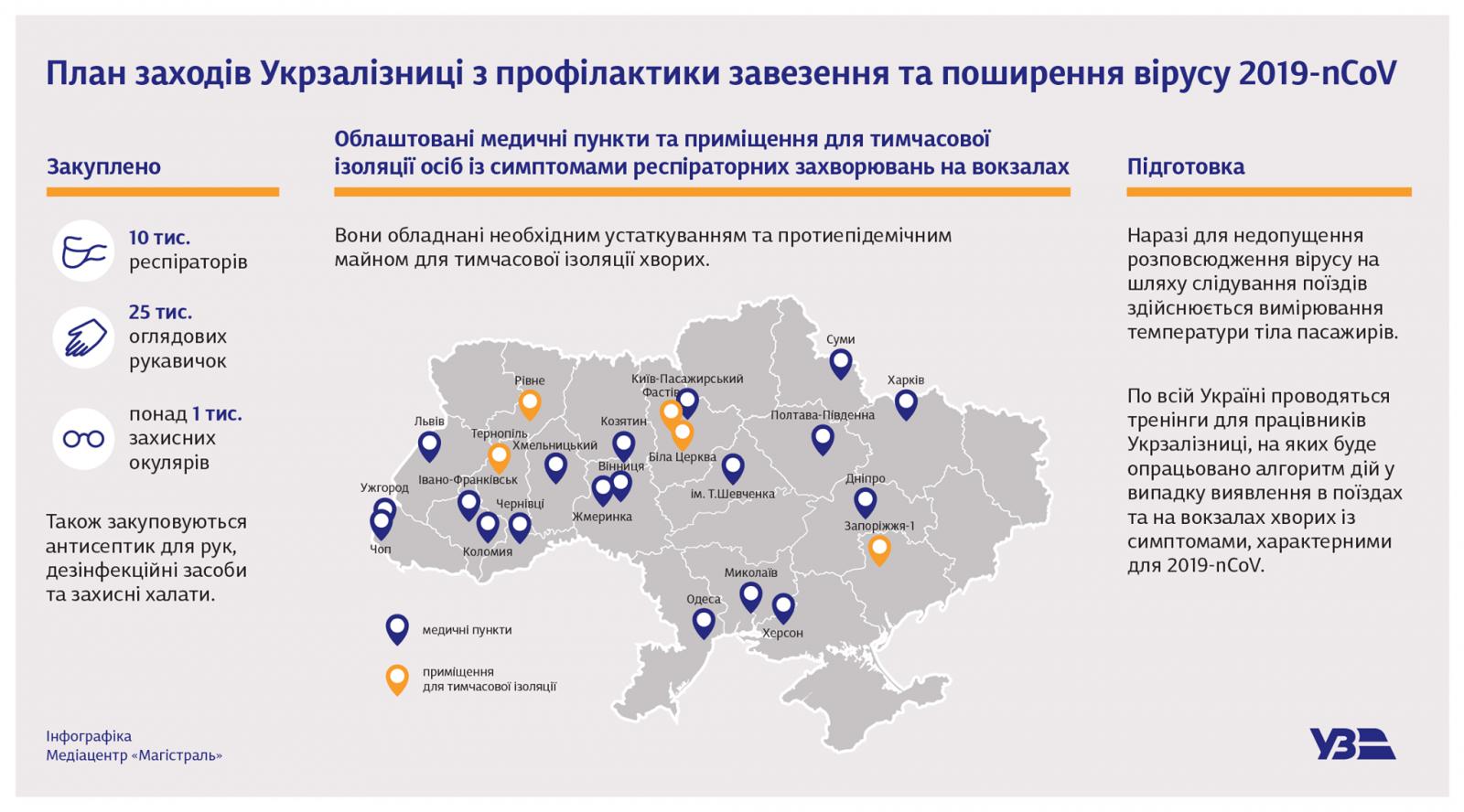 украина, укрзализныця, коронавирус, инфографика