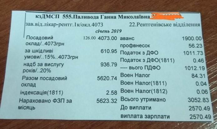 На доплаты медикам с 1 сентября выделено 5,9 млрд грн, – Степанов