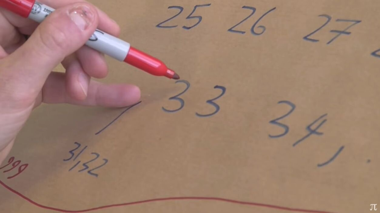Математики разгадали загадку числа 42