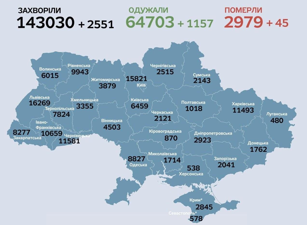 карта коронавирус украина 9 сентября