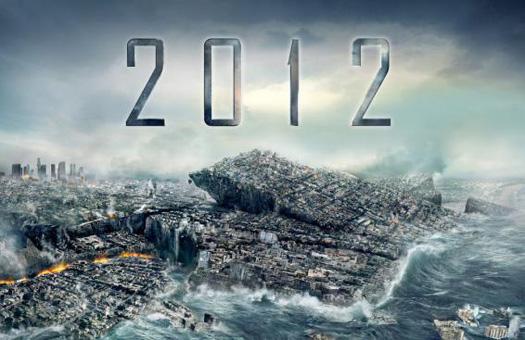 Фильм «2012»  уже заработал в прокате 225 миллионов долларов