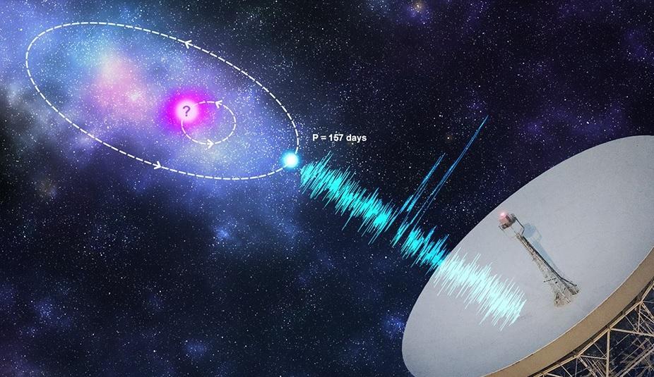 Ученые нашли скрытую закономерность в повторяющихся сигналах из космоса