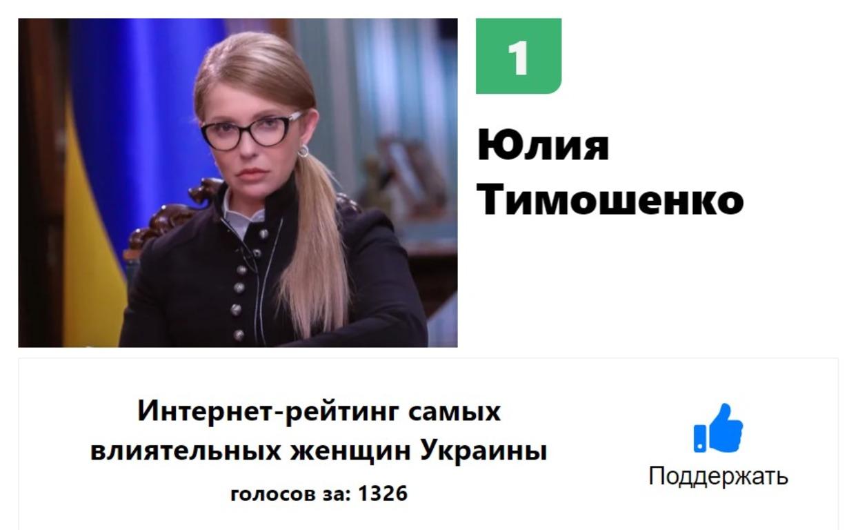 """В рейтинге """"Самые влиятельные женщины Украины"""" Марина Порошенко догоняет..."""