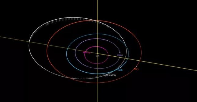 Безобидная кроха. В ноябре мимо Земли пронесется астероид размером в 2 м...