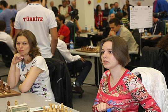 Украинские шахматистки вошли в топ-10 мирового рейтинга