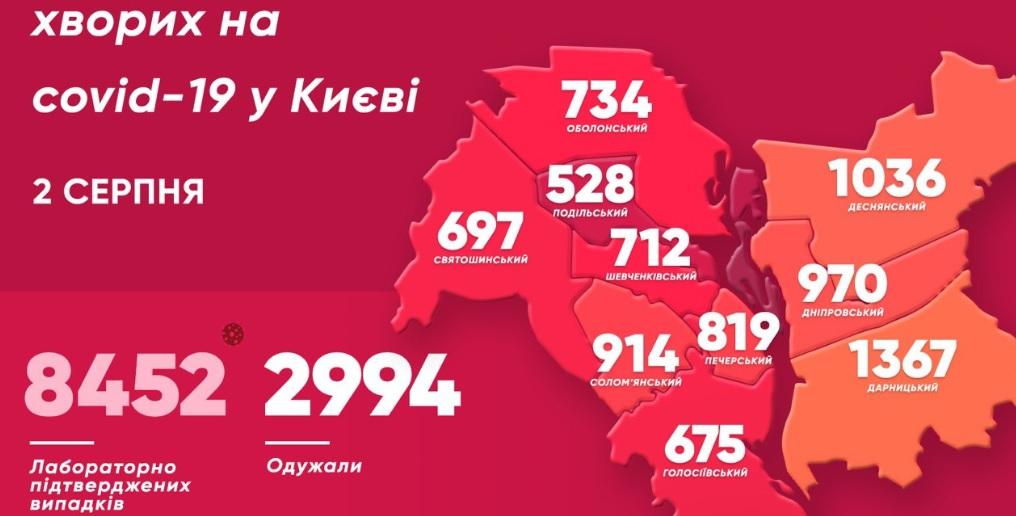 """Несмотря на """"зеленую зону"""". Киев вышел в лидеры по распространению корон..."""