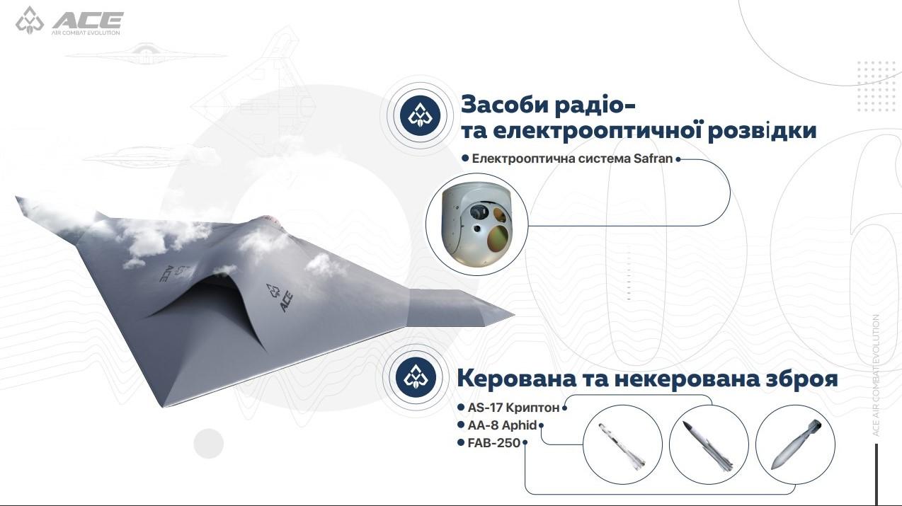 Боевой дрон отечественного производства будет представлен навыставке оружия вКиеве