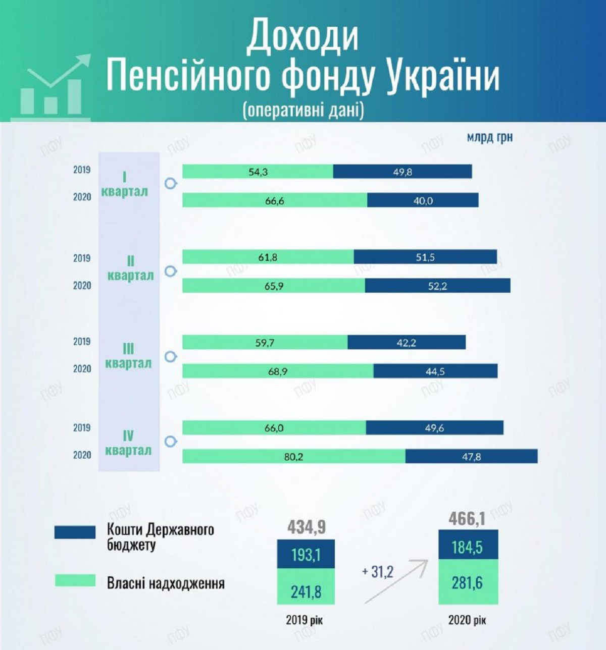 Накопительная пенсия как получить форум вклад пенсионный банка втб