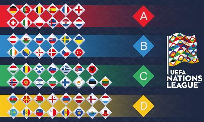 Сборная Украины узнала своих соперников в Лиге Наций УЕФА