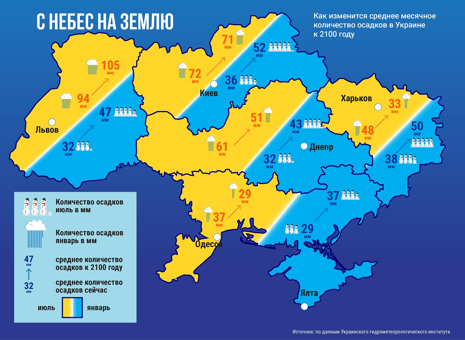 месячное количество осадков, климат Украины, глобальное потепление, изменение климата