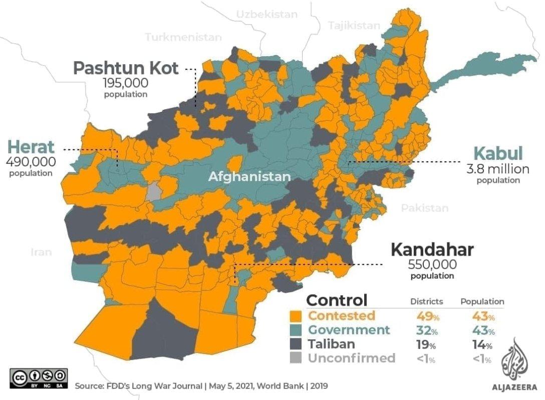 Районы Афганистана, которые захвачены талибами (19%), контролируются правительством (32%) и в которых идёт борьба (49%)