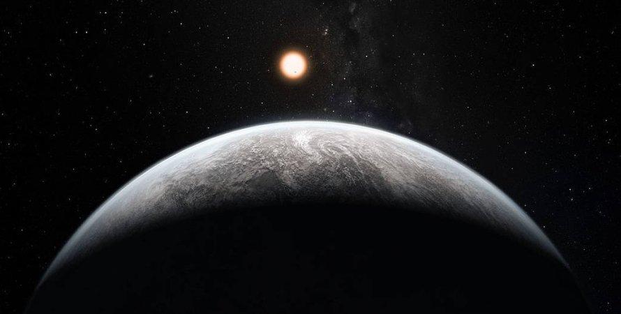 екзопланета, атмосфера, клімат