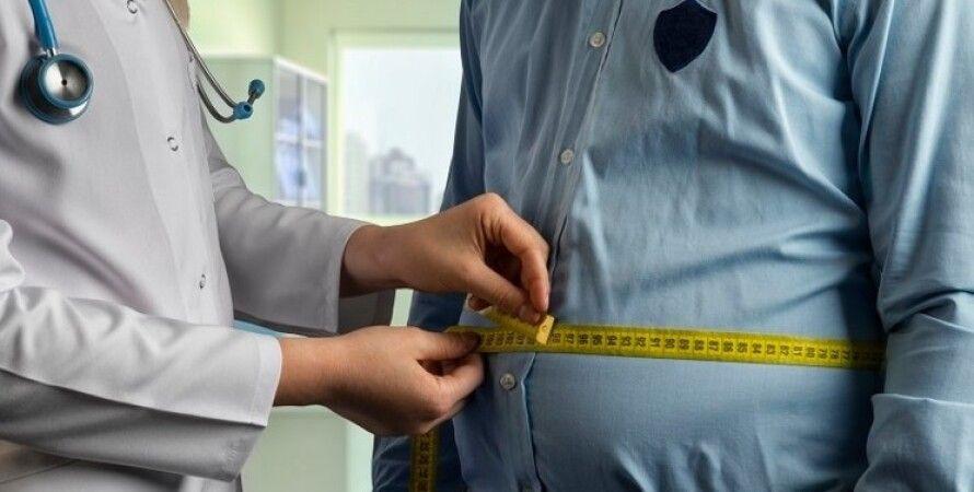 ожиріння, коронавірус