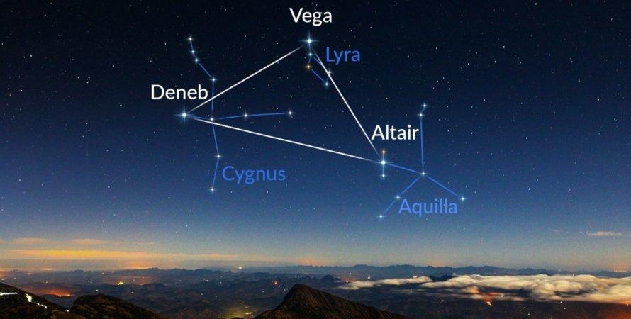 зірки, Полярна зірка, нічне небо, літній трикутник