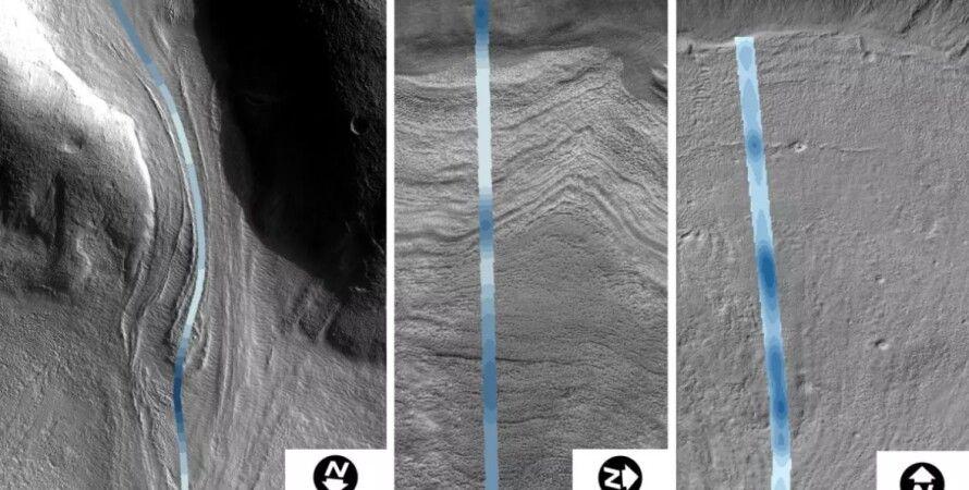 ледник, Марс, ледниковый период