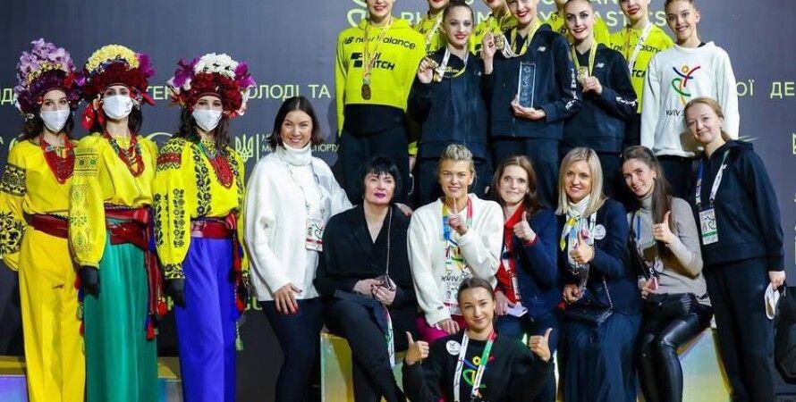 Художественная гимнастика, Киев, Чемпионат Европы, Командное первенство, Групповые выступления