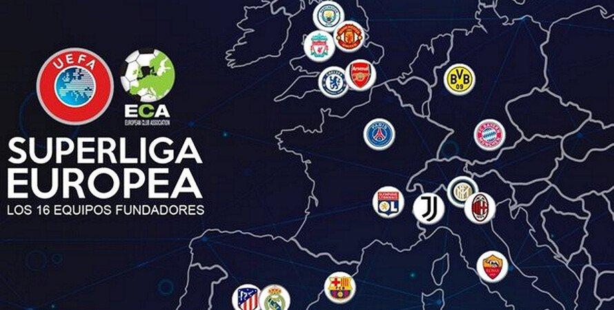 Суперлига, Европа, Лига чемпионов, УЕФА, футбол