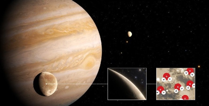 Ганімед, Юпітер, формули, схема, знімок