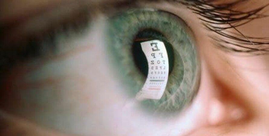 глаз, коронавирус