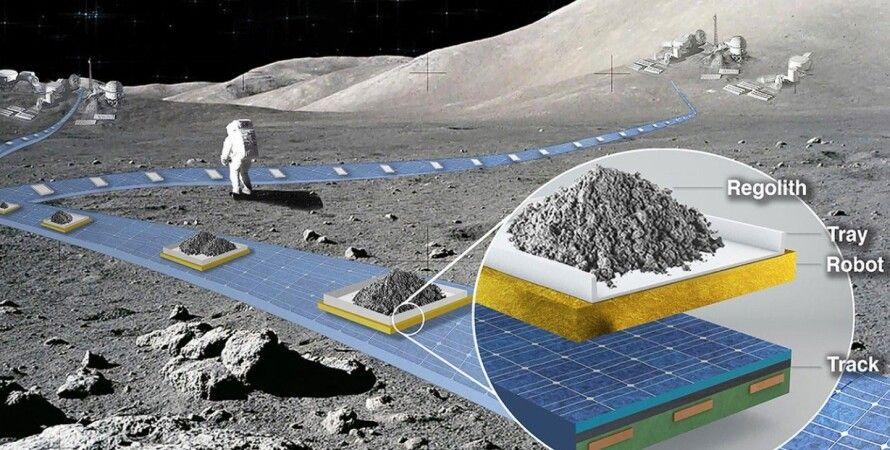 Місяць, проект, залізниця