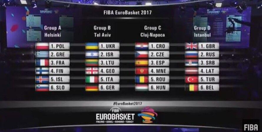 Источник: basket.com.ua