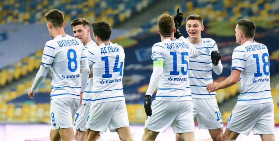 Динамо Киев, Лига чемпионов УЕФА
