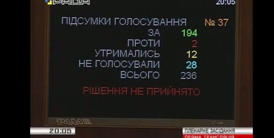 Скриншот голосования в ВР