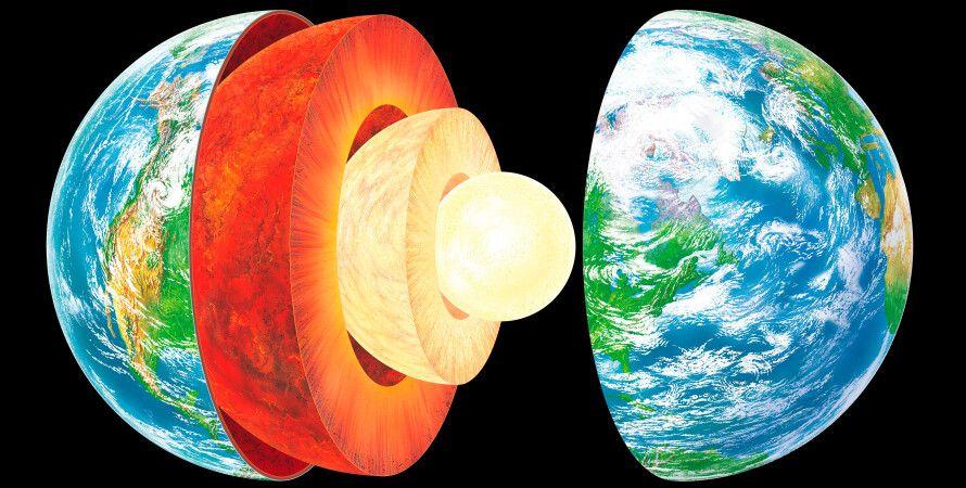 Земля, шари, структура