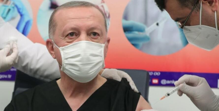 Эрдоган, президент, турция, вакцина, коронавирус