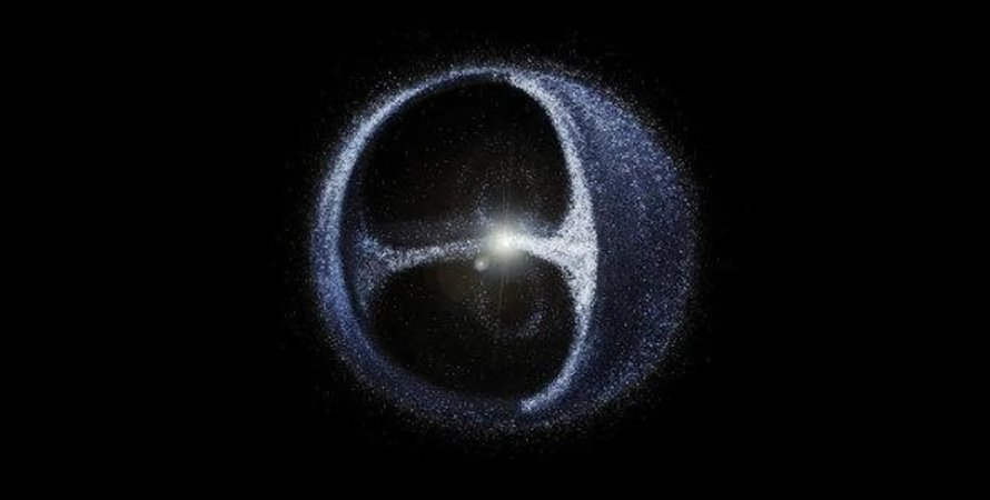 хмара Оорта, Сонячна система, космос