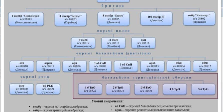 Скриншот: psb4ukr.net