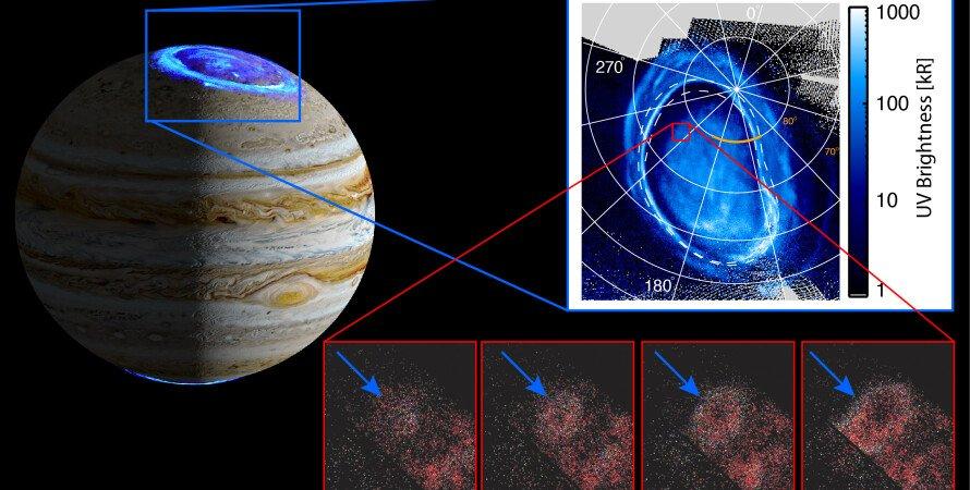 Юпітер, полярне сяйво, космос, фото