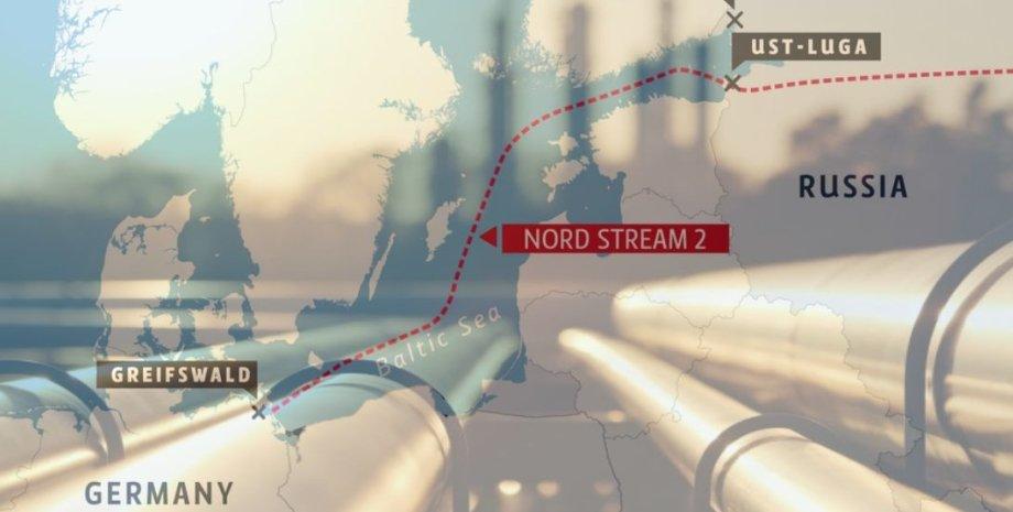 Карта Північного потоку 2, Nord Stream 2 map