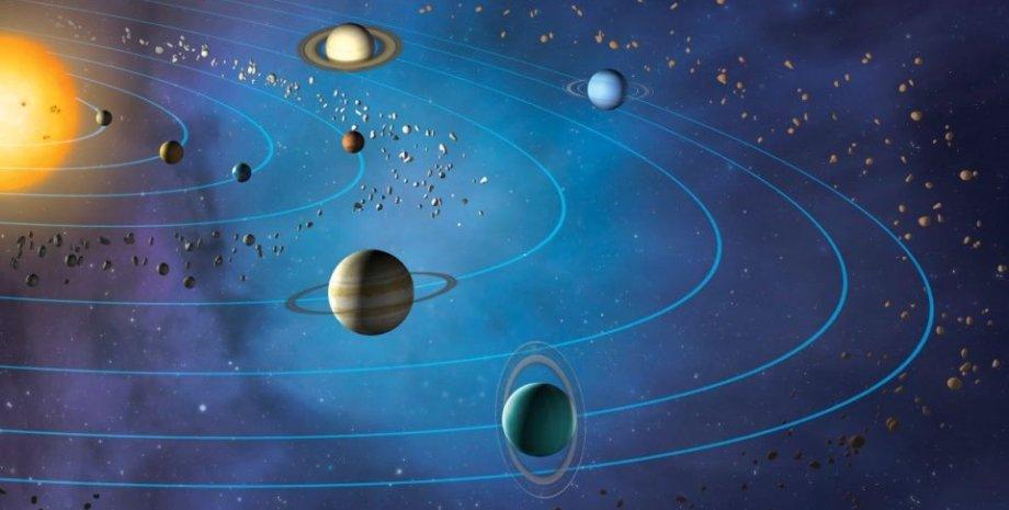 Солнечная система, планеты, кометы, астероиды, Солнце, фото