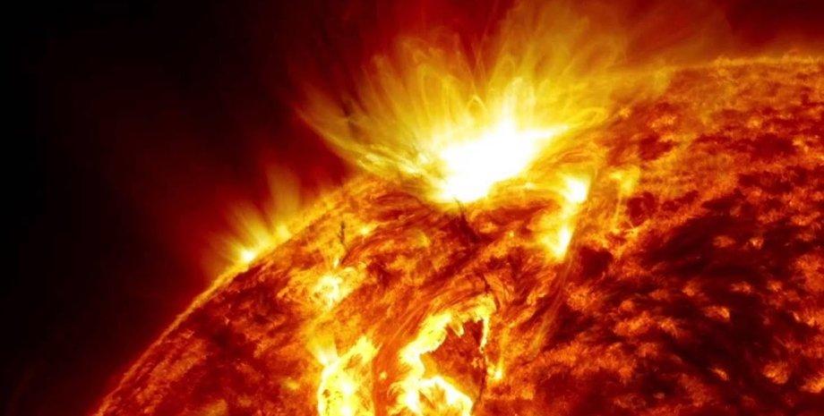 Сонце, сонячна активність, магнітна буря