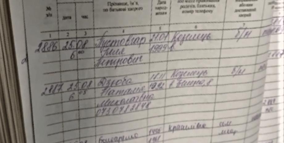 Илья Пустовгар, больница, госпитализация,