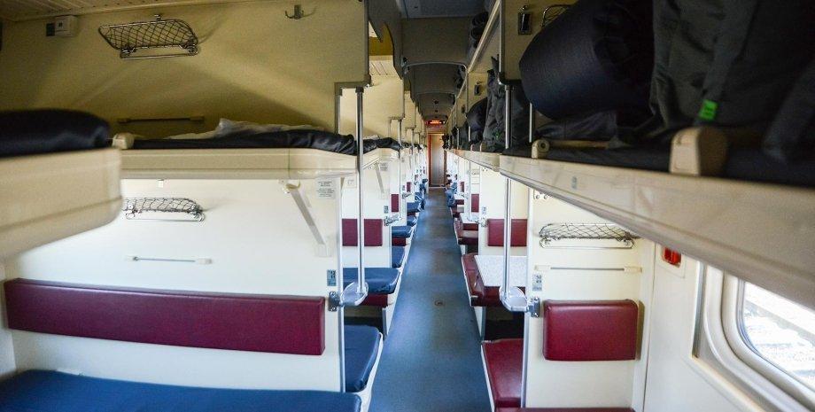 Укрзализныця, поезд, билеты