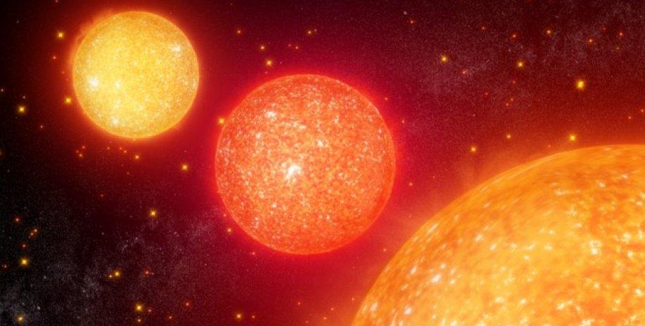 Звезды гиганты