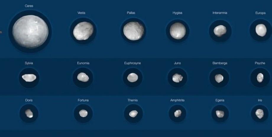 Астероид, астероиды, главный пояс астероидов