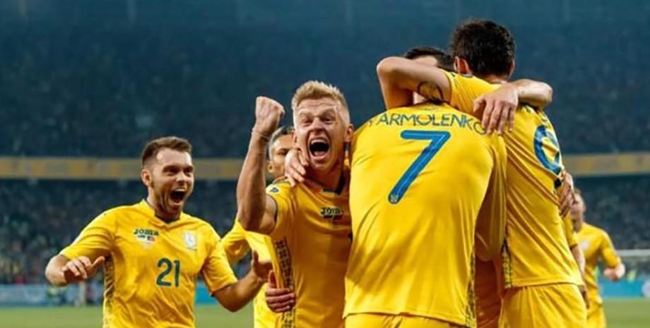 Сборная Украины по футболу, состав, заявка сборной Украины, кто тренер сборной Украины