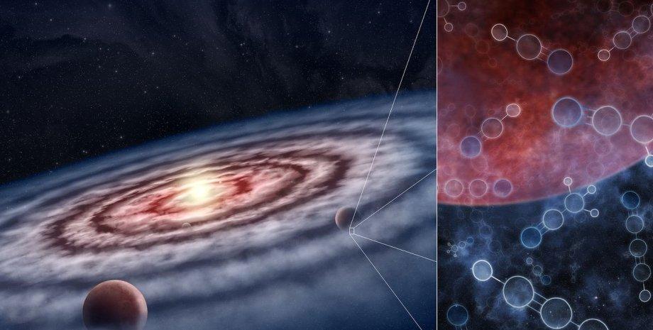 космос, планеты, молекулы, рисунок