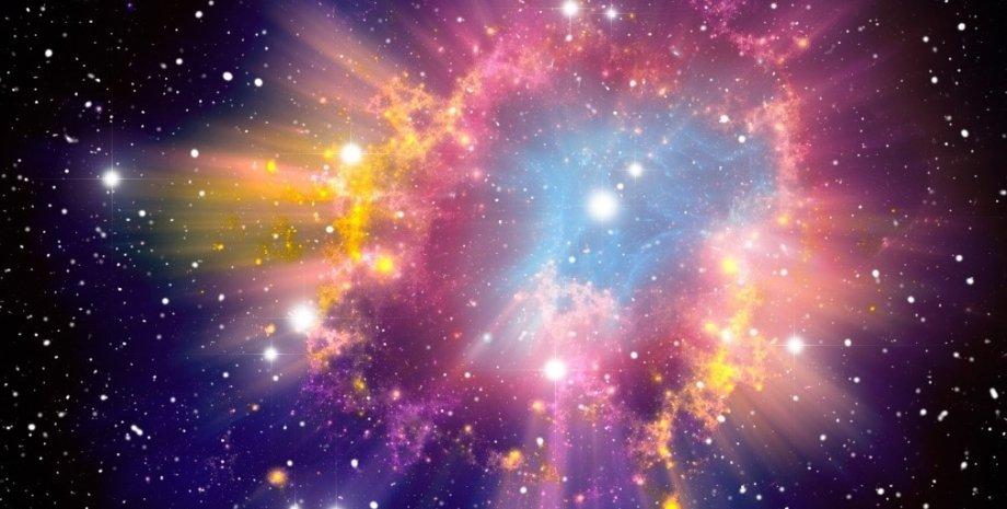 зірка, наднова, Сонячна система