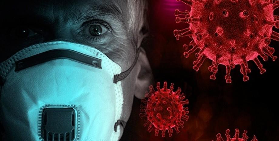 коронавірус, наслідки коронавируса, мозок людини, інсульт