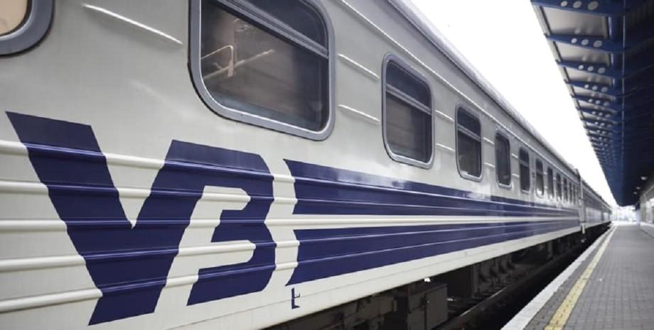 Поїзд, Укрзалізниця, загрози