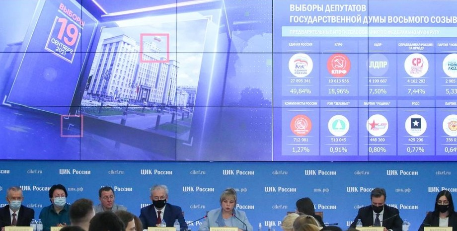 цик, выборы, итоги, фото, россия